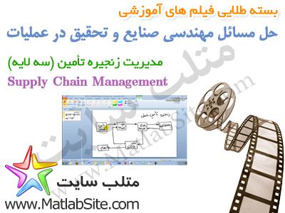 فیلم آموزشی حل مسأله مدیریت زنجیره تأمین سه لایه در متلب (به زبان فارسی)
