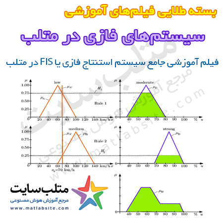 فیلم آموزشی جامع سیستم استنتاج فازی یا FIS در متلب (به زبان فارسی)