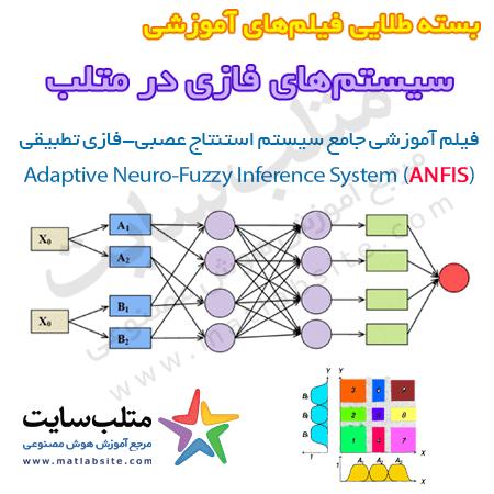 فیلم آموزشی جامع سیستم استنتاج عصبی-فازی تطبیقی یا ANFIS در متلب (به فارسی)