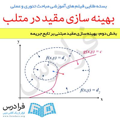 فیلم آموزشی بهینه سازی مقید مبتنی بر تابع جریمه (به زبان فارسی)