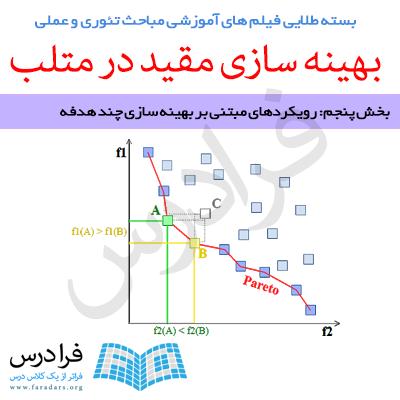 فیلم آموزشی بهینه سازی مقید با استفاده از روش های بهینه سازی چند هدفه (به زبان فارسی)