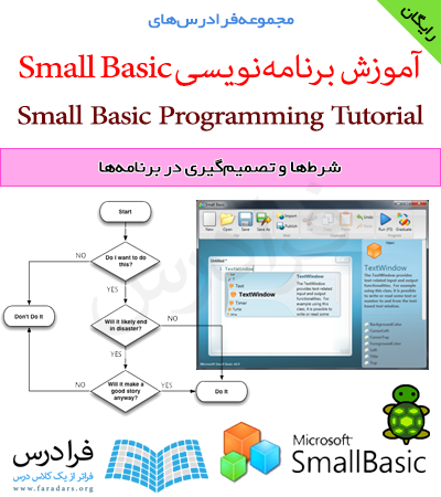 فرادرس آموزشی شرطها و تصمیمگیری در برنامهها در زبان برنامهنویسی Microsoft Small Basic