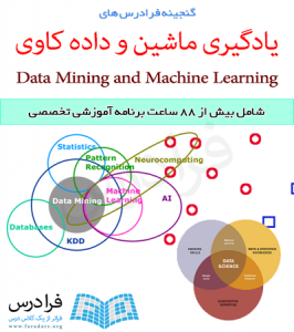 گنجینه فرادرس های یادگیری ماشین و داده کاوی