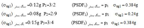 سطح زیر نموردارهای psdf