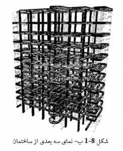 نمای سه بعدی از ساختمان