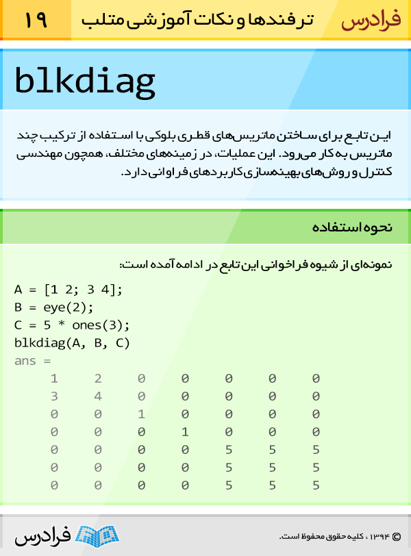 تابع blkdiag برای ساختن ماتریسهای قطری بلوکی با استفاده از ترکیب چند ماتریس به کار میرود. این عملیات، در زمینههای مختلف، همچون مهندسی کنترل و روشهای بهینهسازی کاربردهای فراوانی دارد.