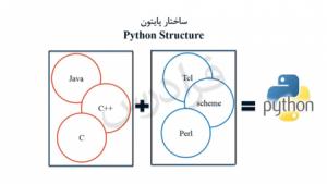 Python4-450x253